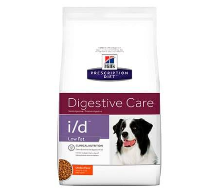 Dog food with Pancreatitis